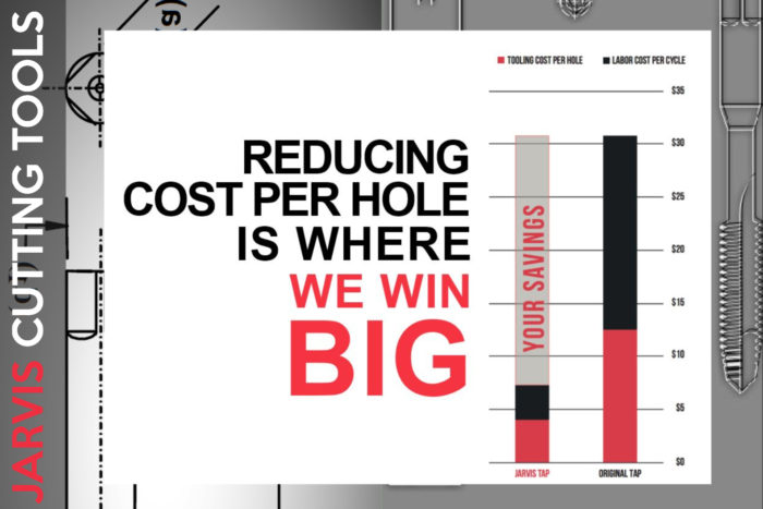 reducing cost per hole is where we win big